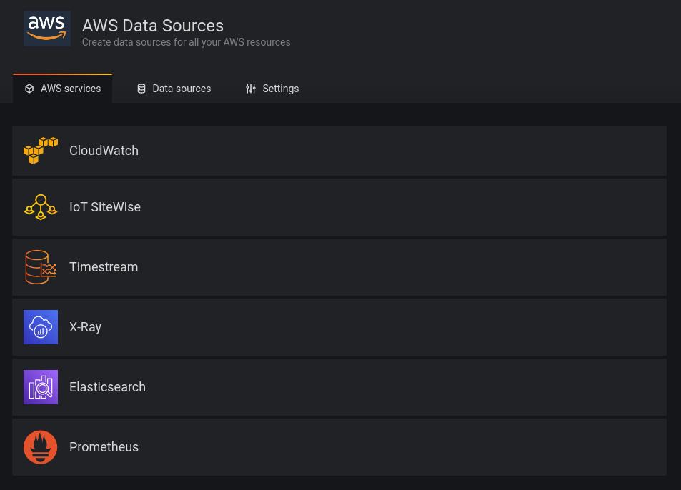 AWS Grafana Data Sources