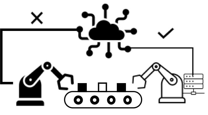 IoT's big dirty secret - It's the cloud! - Cover Image