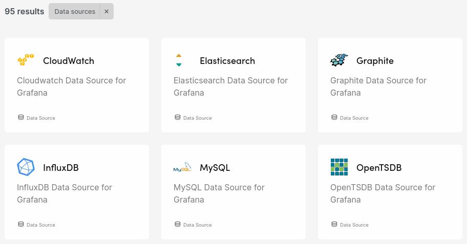 Grafana Data Sources