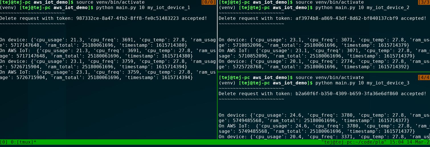 Sending IoT Data